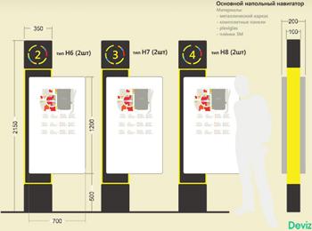 Навигационные панели ТРЦ Реутов-Парк. Разработка студии DeViz